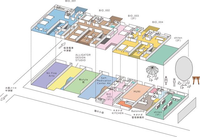 """2階の多くが""""再生長屋の宿 BIO""""。1階には各種店舗。"""